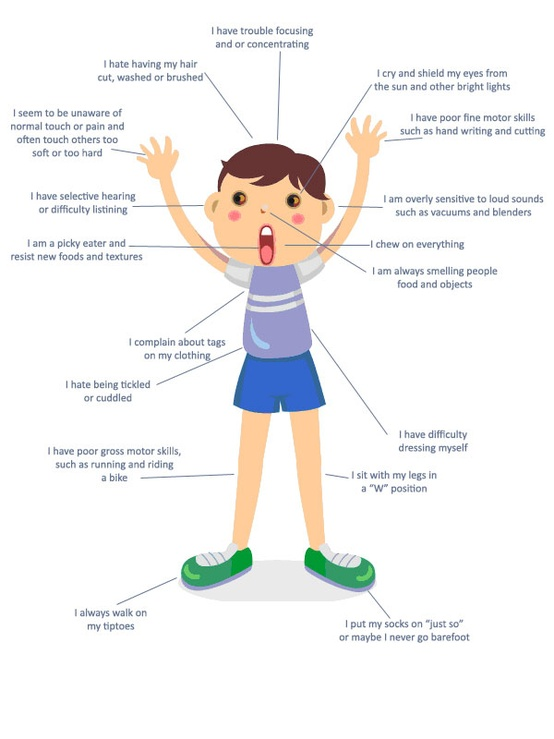 what-is-sensory-processing-disorder2